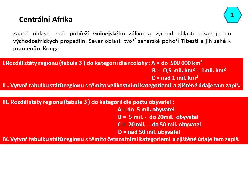 1 Centrální Afrika.