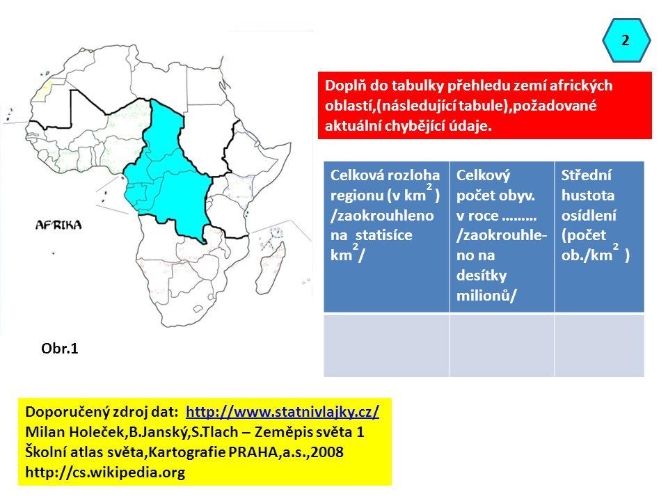 2 Doplň do tabulky přehledu zemí afrických. oblastí,(následující tabule),požadované aktuální chybějící údaje.