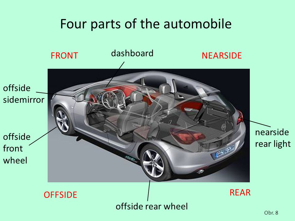Four parts of the automobile