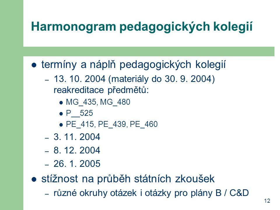 Harmonogram pedagogických kolegií