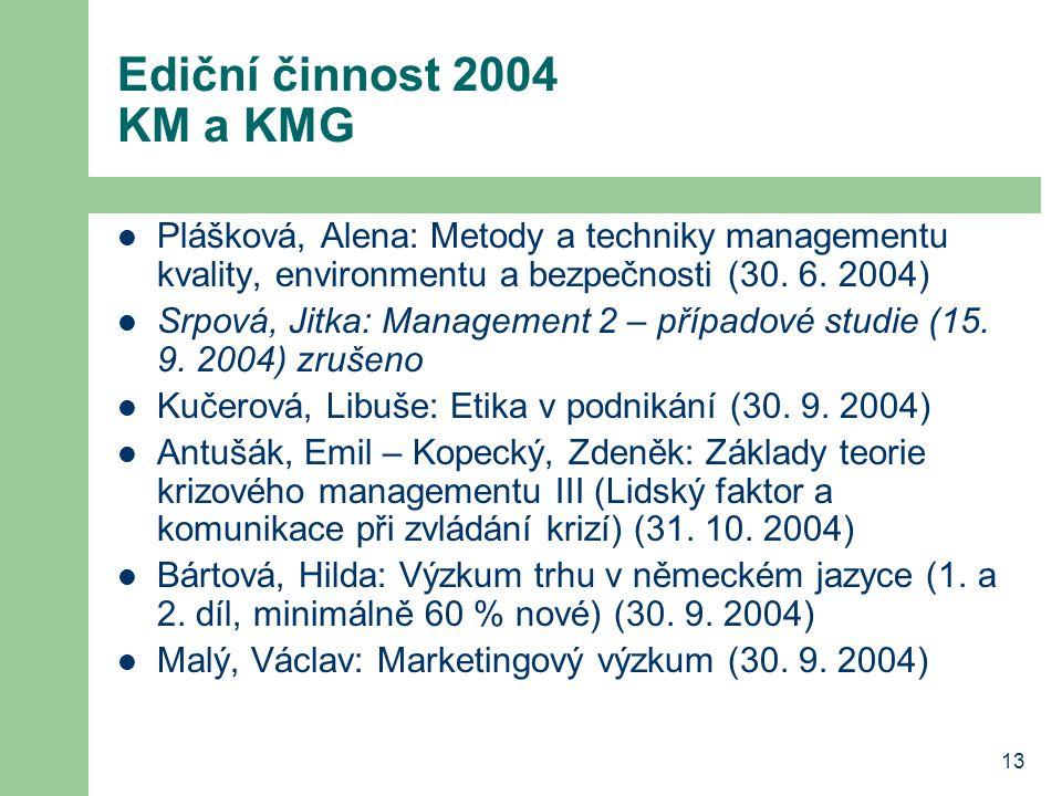 Ediční činnost 2004 KM a KMG Plášková, Alena: Metody a techniky managementu kvality, environmentu a bezpečnosti (30. 6. 2004)