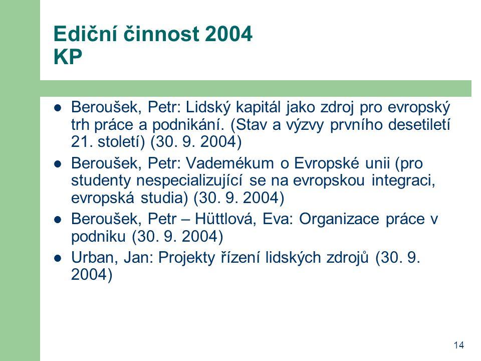 Ediční činnost 2004 KP