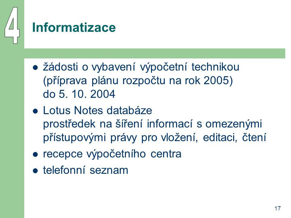 4 Informatizace. žádosti o vybavení výpočetní technikou (příprava plánu rozpočtu na rok 2005) do 5. 10. 2004.