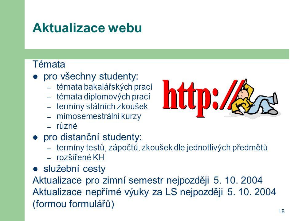 Aktualizace webu Témata pro všechny studenty: pro distanční studenty: