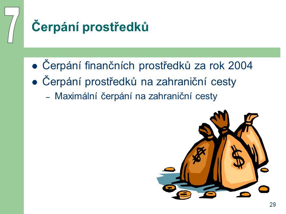 7 Čerpání prostředků Čerpání finančních prostředků za rok 2004