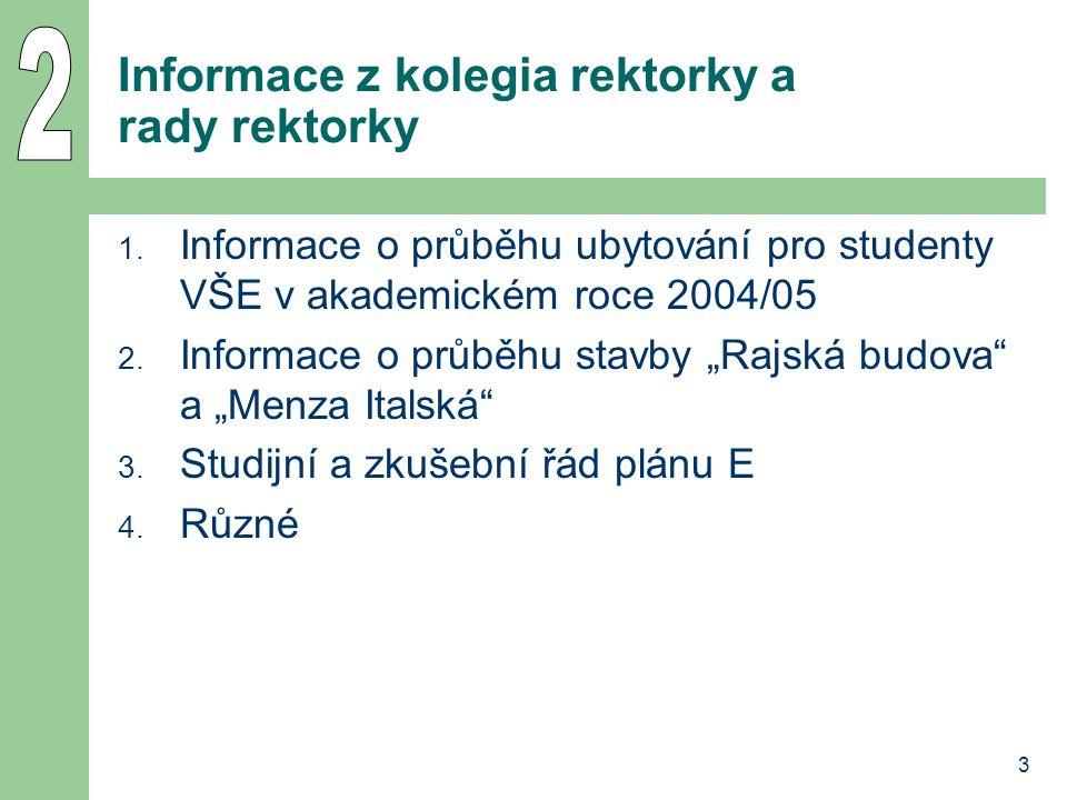 Informace z kolegia rektorky a rady rektorky