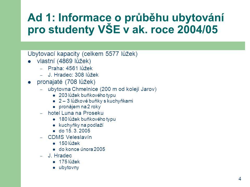 Ad 1: Informace o průběhu ubytování pro studenty VŠE v ak. roce 2004/05