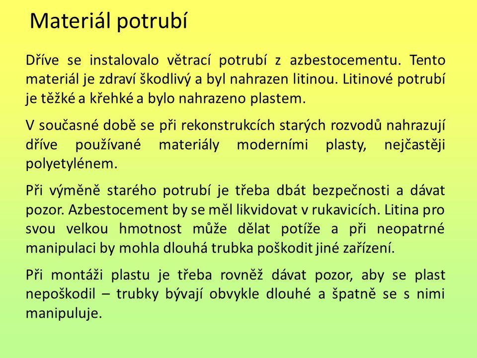 Materiál potrubí