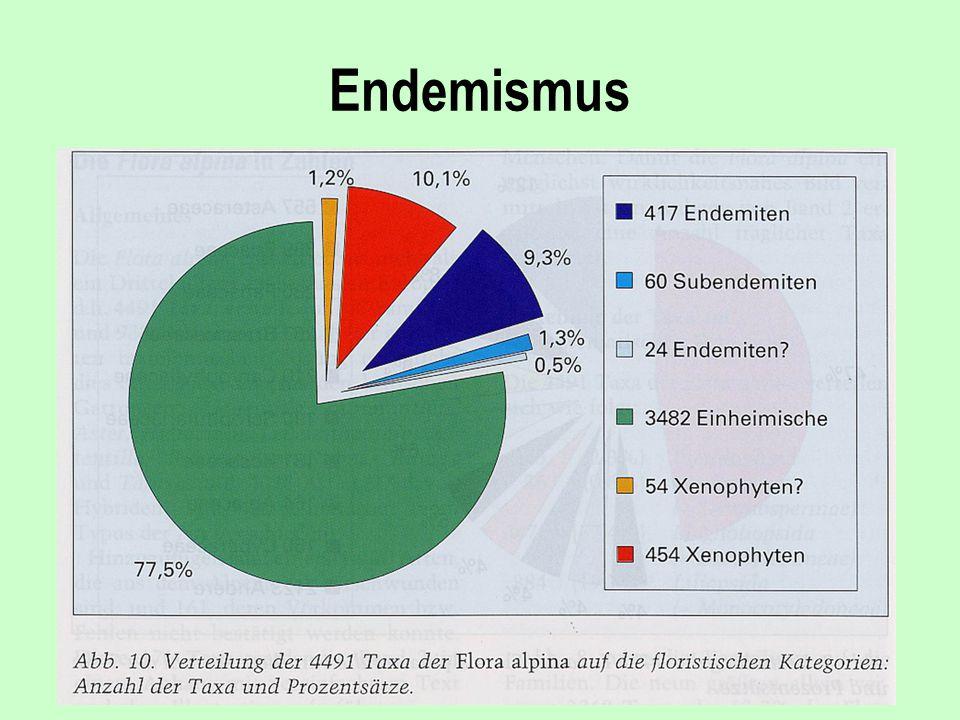 Endemismus