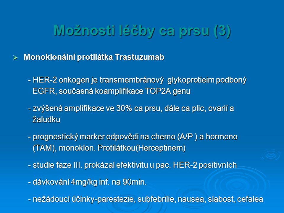 Možnosti léčby ca prsu (3)
