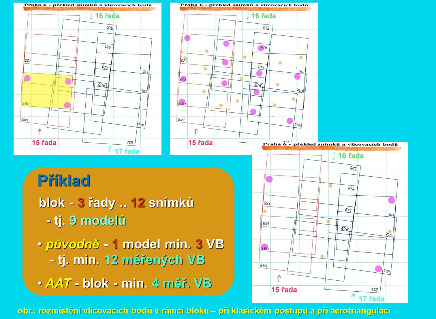 Příklad blok - 3 řady .. 12 snímků - tj. 9 modelů