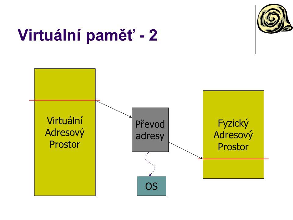 Virtuální paměť - 2 Virtuální Adresový Prostor Fyzický Adresový Převod