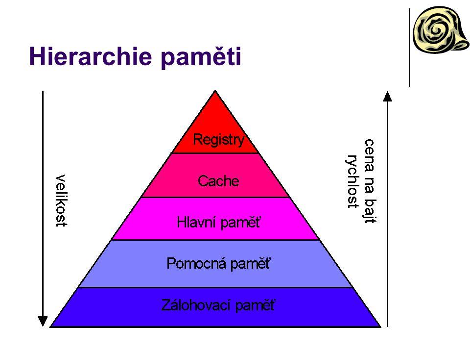 Hierarchie paměti