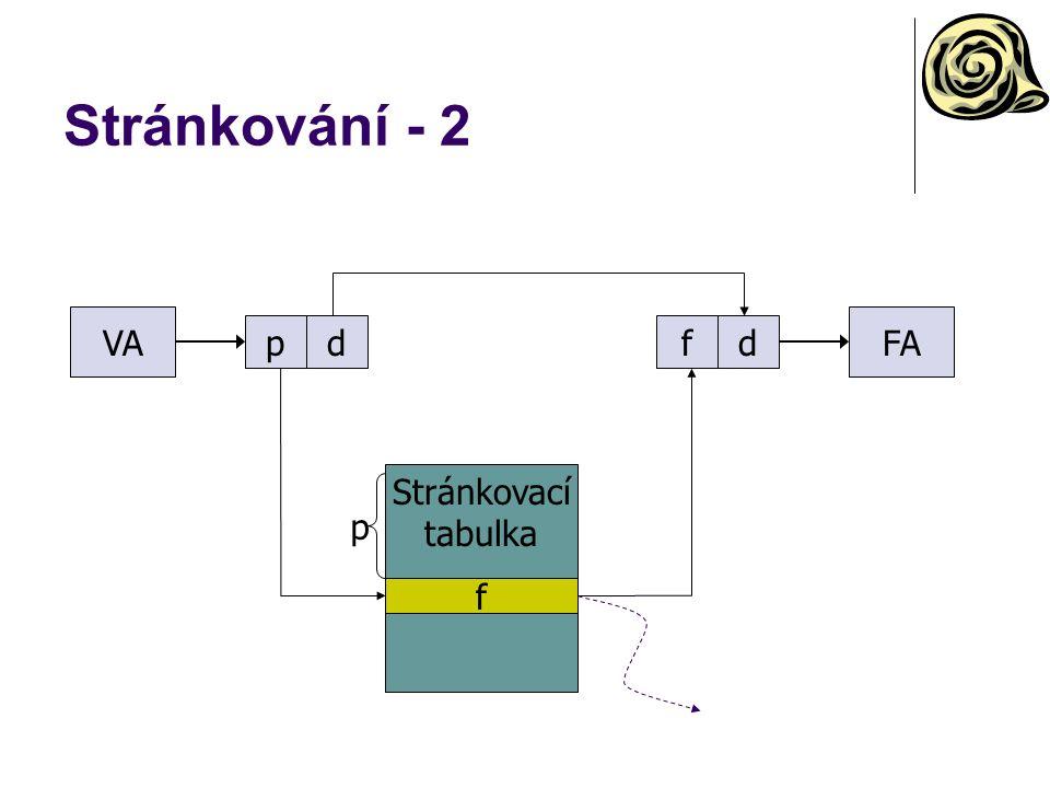 Stránkování - 2 VA FA p d f d Stránkovací tabulka p f