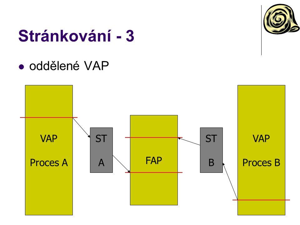 Stránkování - 3 oddělené VAP VAP Proces A VAP Proces B FAP ST A ST B