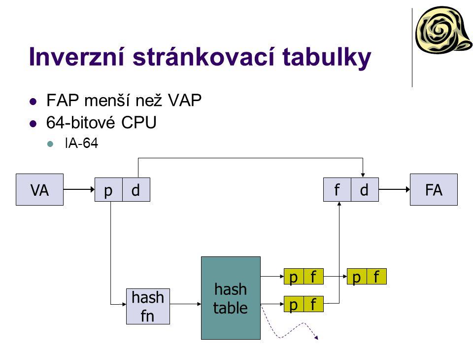 Inverzní stránkovací tabulky