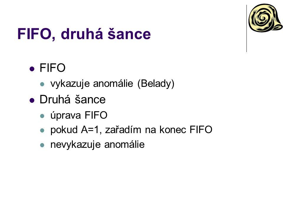 FIFO, druhá šance FIFO Druhá šance vykazuje anomálie (Belady)