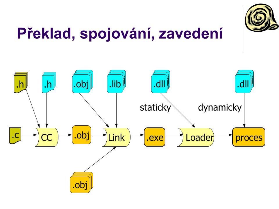 Překlad, spojování, zavedení