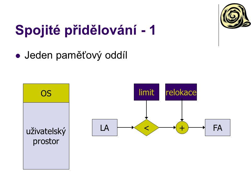 Spojité přidělování - 1 Jeden paměťový oddíl OS limit relokace