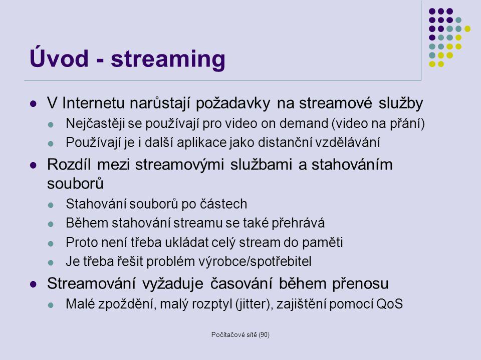 Úvod - streaming V Internetu narůstají požadavky na streamové služby