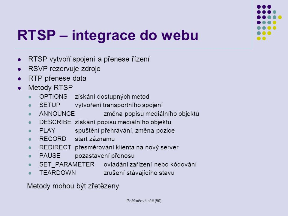 RTSP – integrace do webu