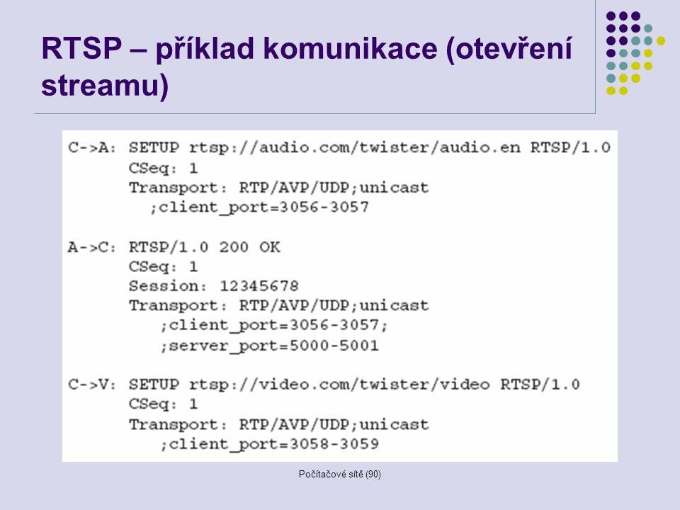 RTSP – příklad komunikace (otevření streamu)