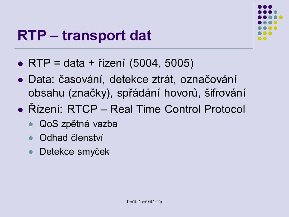 RTP – transport dat RTP = data + řízení (5004, 5005)