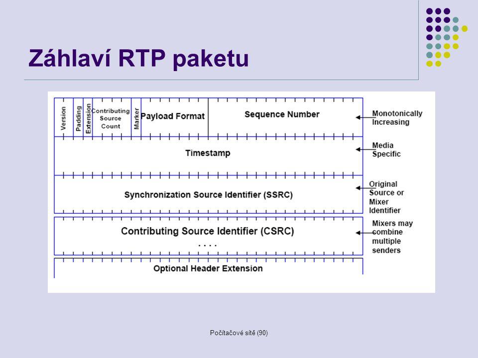 Záhlaví RTP paketu Počítačové sítě (90)