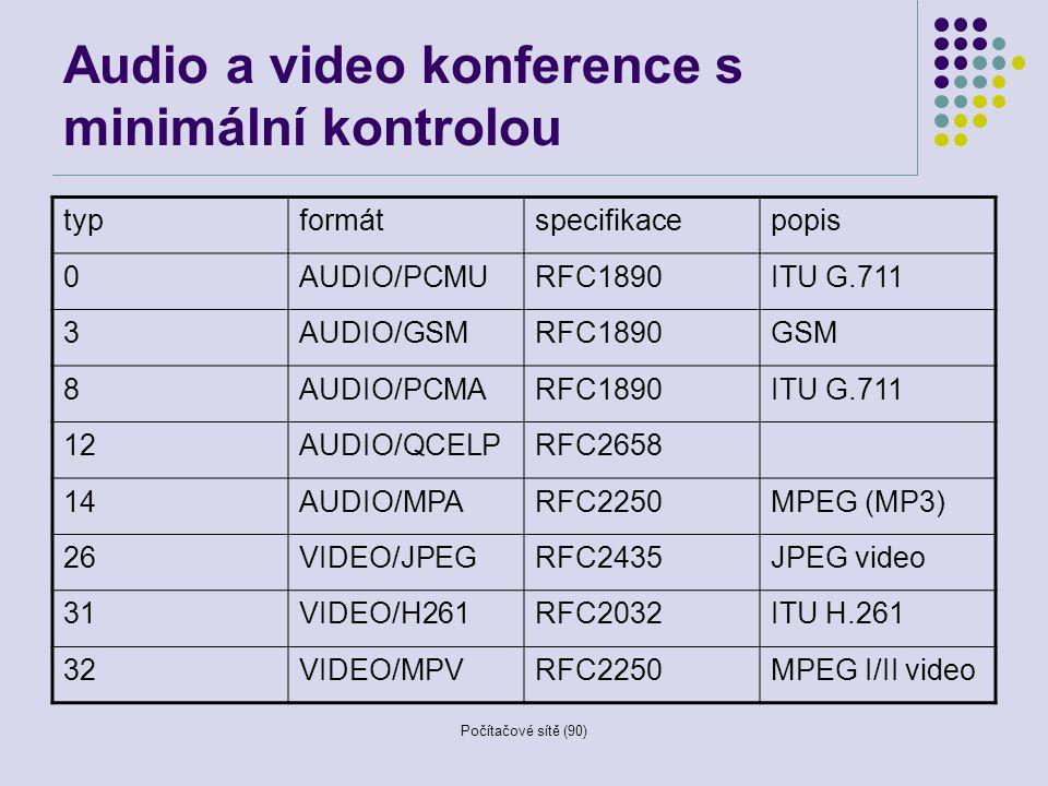 Audio a video konference s minimální kontrolou