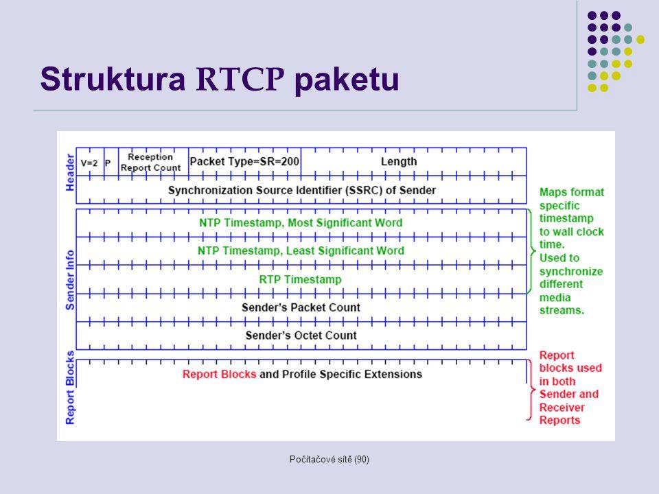 Struktura RTCP paketu Počítačové sítě (90)