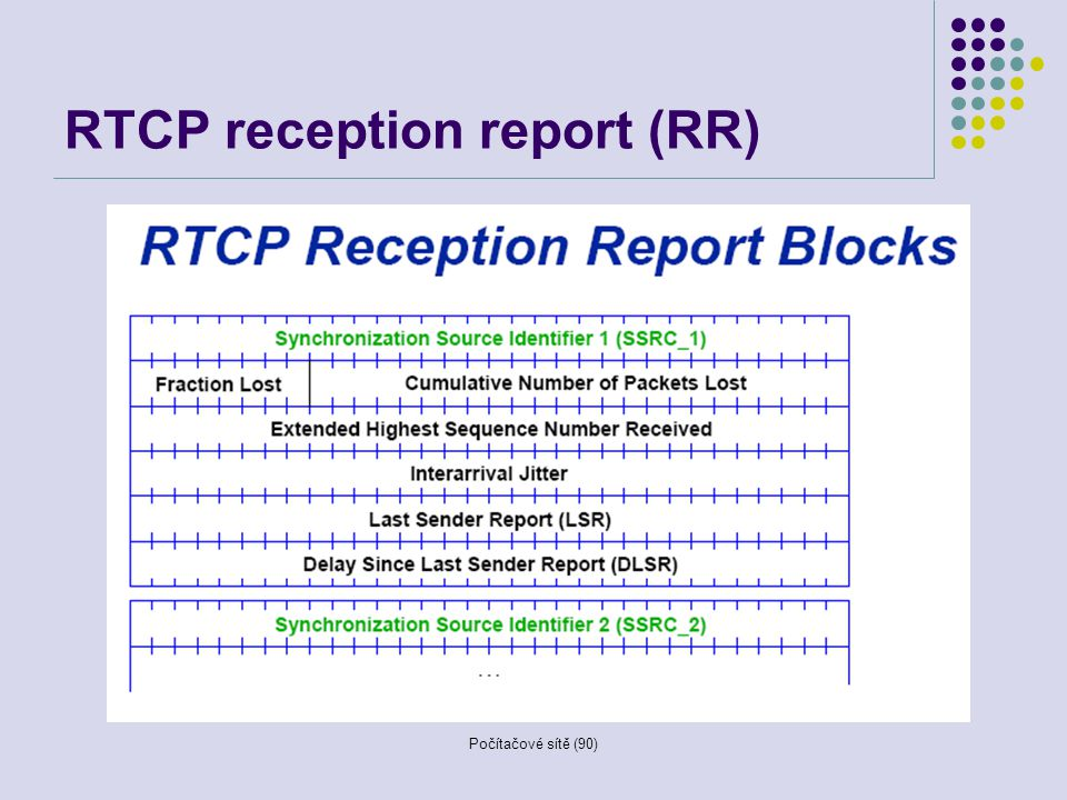 RTCP reception report (RR)