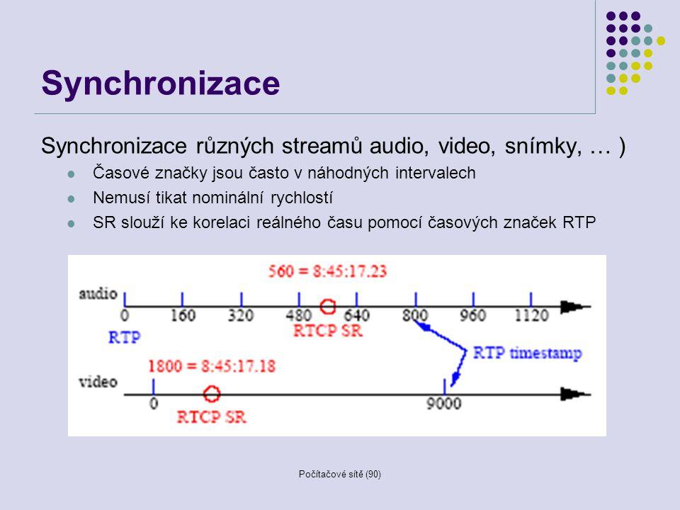 Synchronizace Synchronizace různých streamů audio, video, snímky, … )