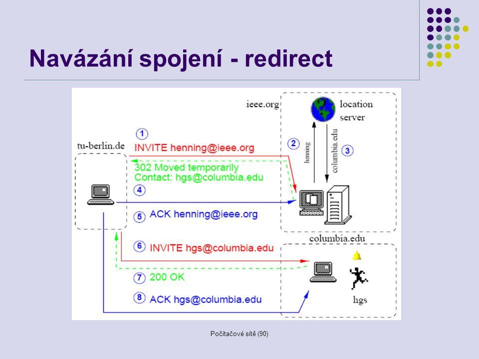Navázání spojení - redirect