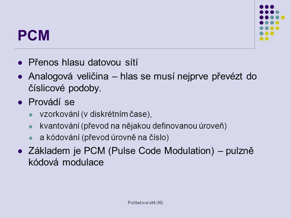 PCM Přenos hlasu datovou sítí