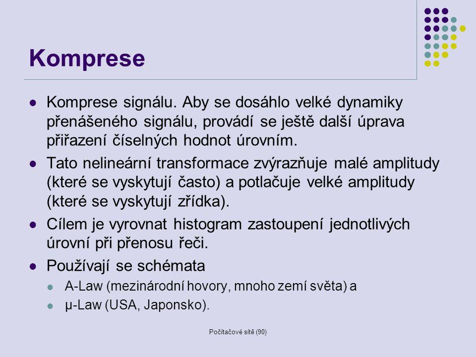 Komprese Komprese signálu. Aby se dosáhlo velké dynamiky přenášeného signálu, provádí se ještě další úprava přiřazení číselných hodnot úrovním.