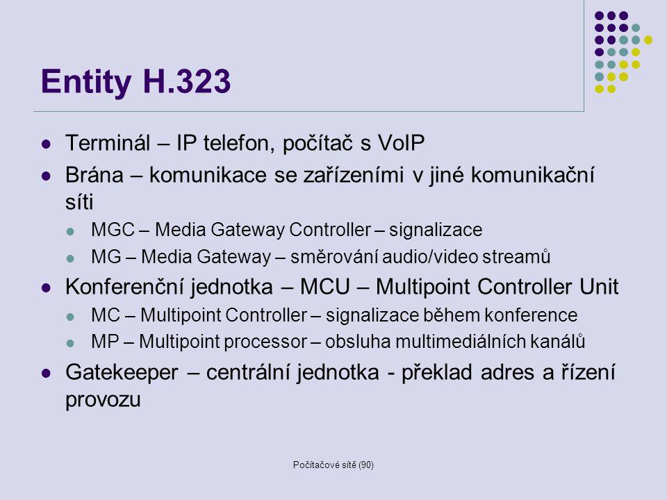 Entity H.323 Terminál – IP telefon, počítač s VoIP