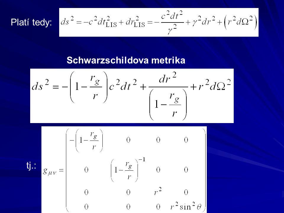 Platí tedy: Schwarzschildova metrika tj.: