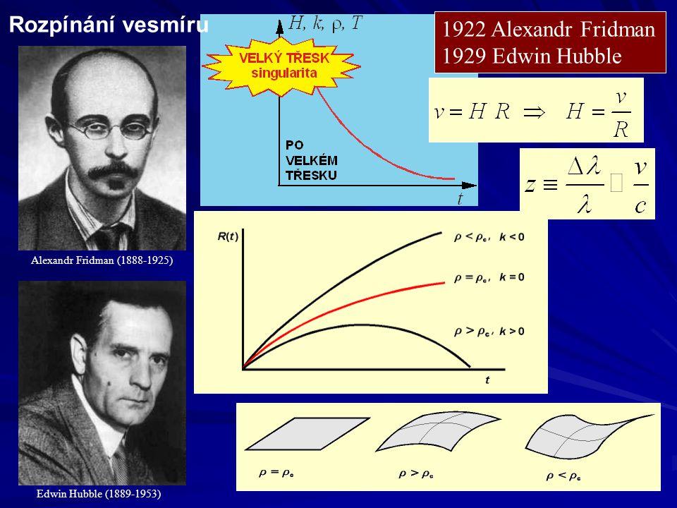 Rozpínání vesmíru 1922 Alexandr Fridman 1929 Edwin Hubble