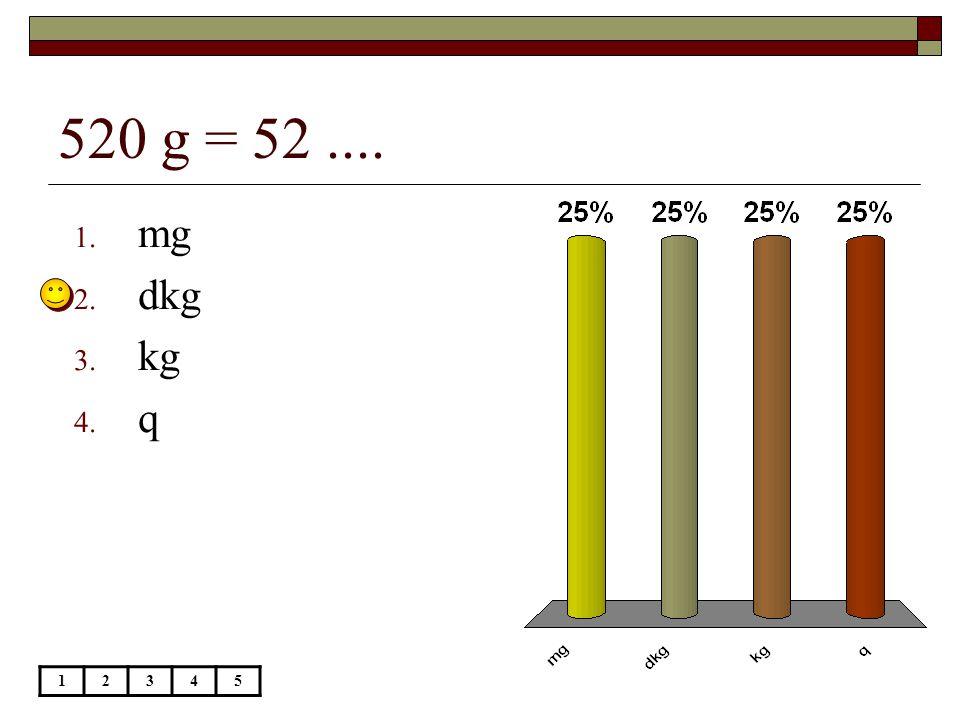 520 g = 52 .... mg dkg kg q 1 2 3 4 5