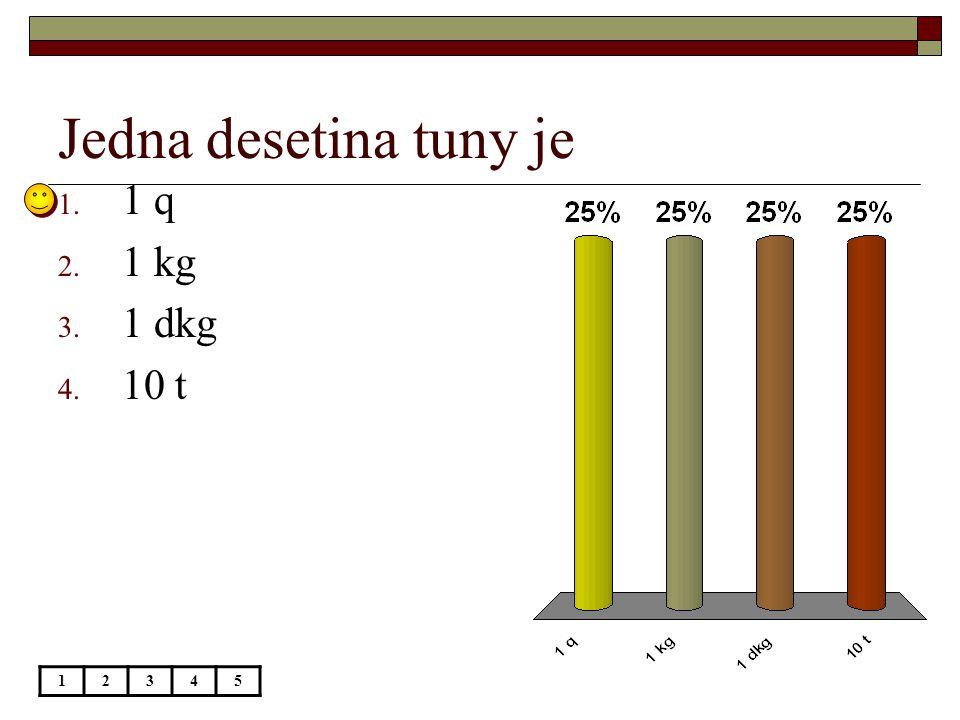 Jedna desetina tuny je 1 q 1 kg 1 dkg 10 t 1 2 3 4 5