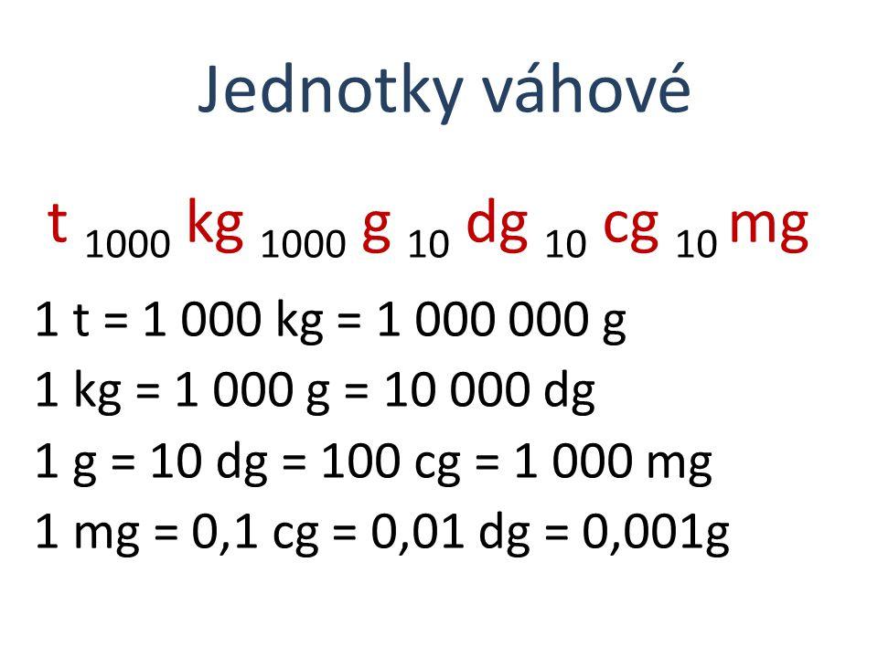 Jednotky váhové t 1000 kg 1000 g 10 dg 10 cg 10 mg