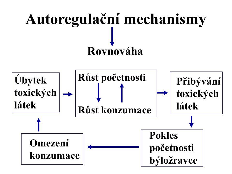 Autoregulační mechanismy