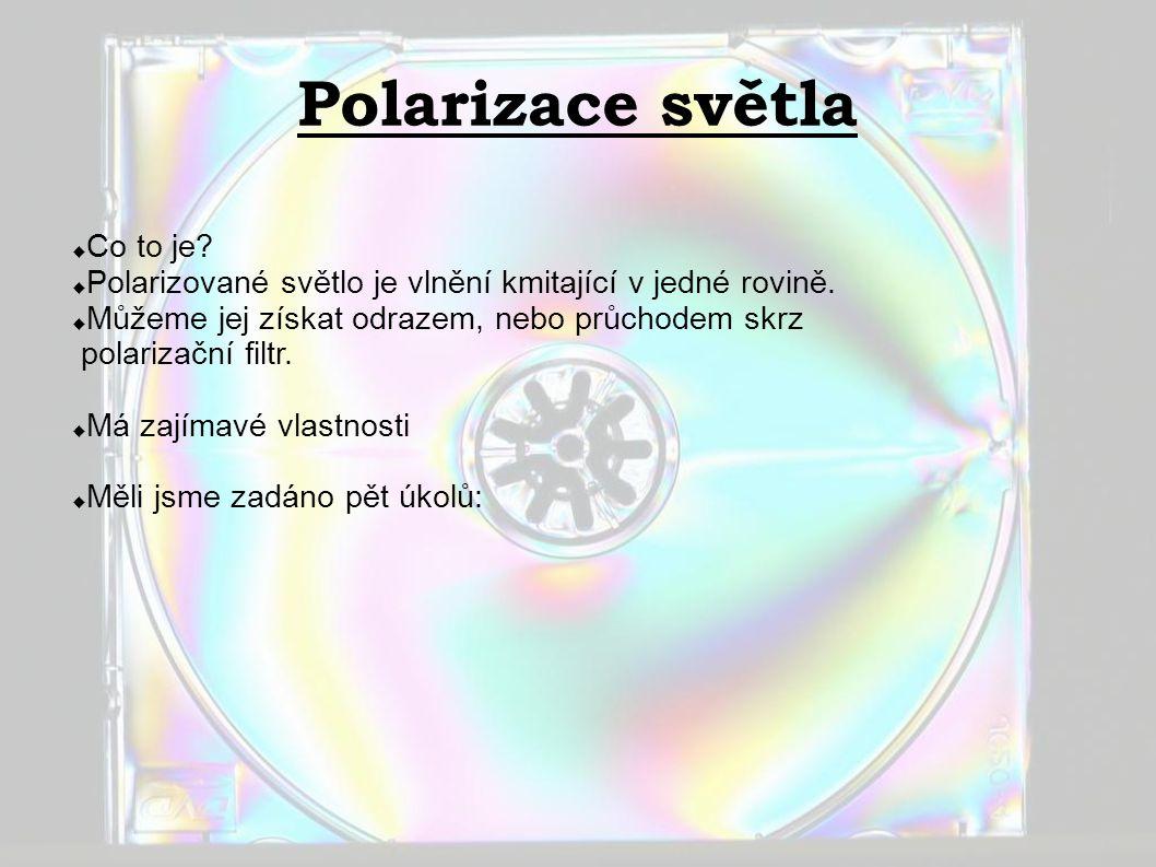 Polarizace světla Co to je