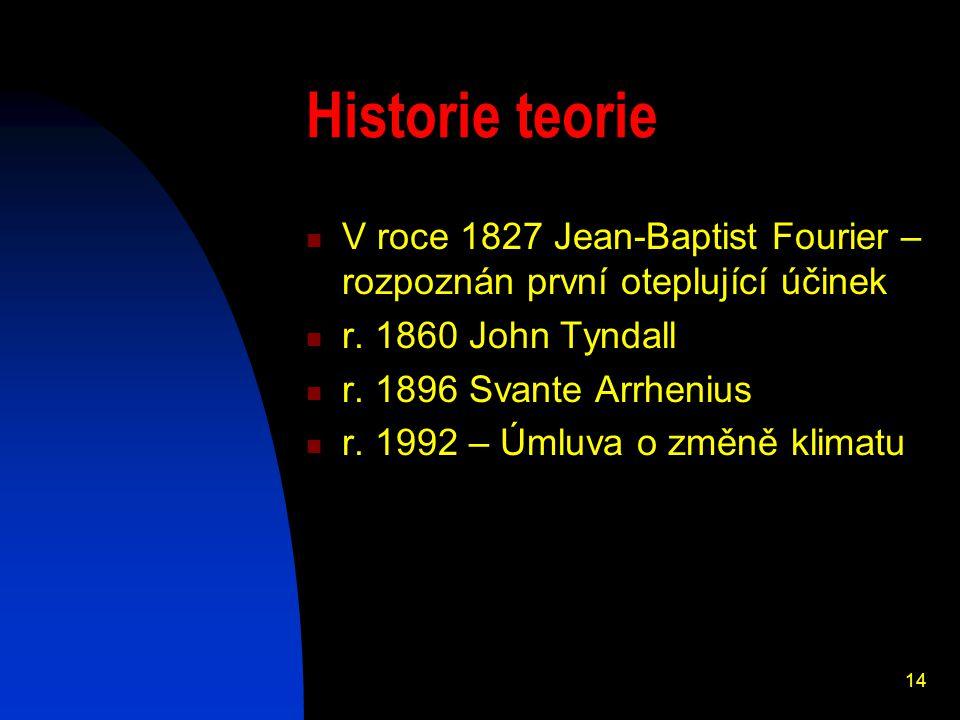 Historie teorie V roce 1827 Jean-Baptist Fourier – rozpoznán první oteplující účinek. r. 1860 John Tyndall.
