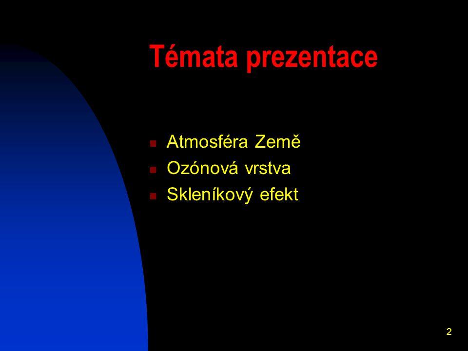Témata prezentace Atmosféra Země Ozónová vrstva Skleníkový efekt