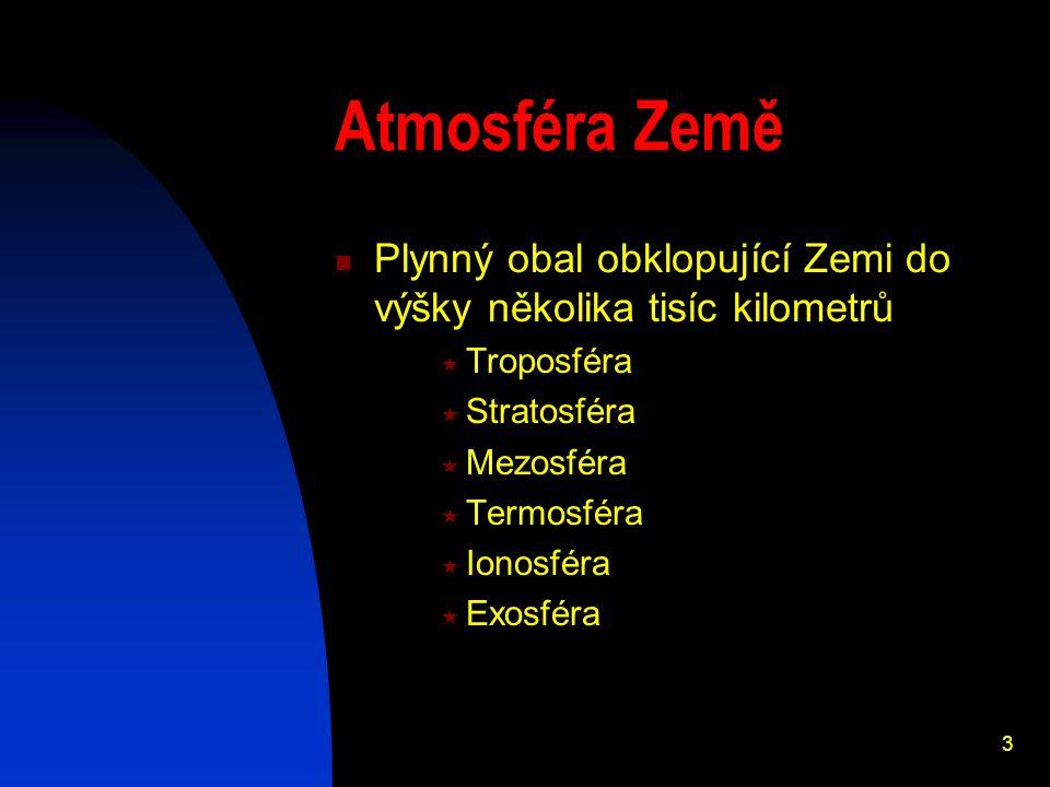 Atmosféra Země Plynný obal obklopující Zemi do výšky několika tisíc kilometrů. Troposféra. Stratosféra.