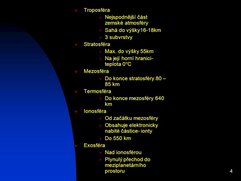 Troposféra Nejspodnější část zemské atmosféry. Sahá do výšky16-18km. 3 subvrstvy. Stratosféra. Max. do výšky 55km.