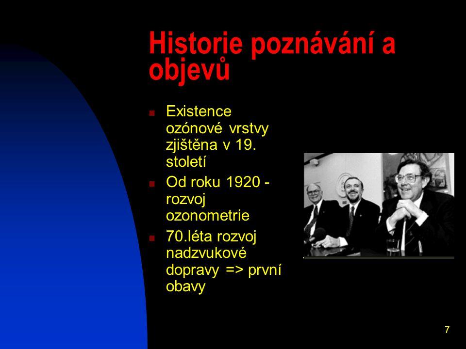 Historie poznávání a objevů