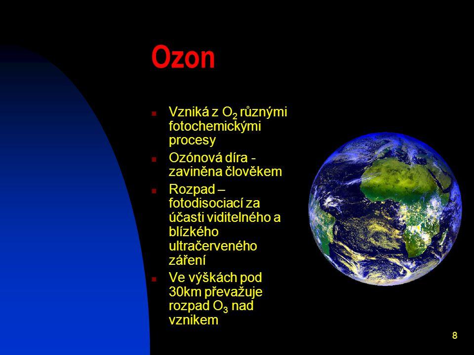 Ozon Vzniká z O2 různými fotochemickými procesy