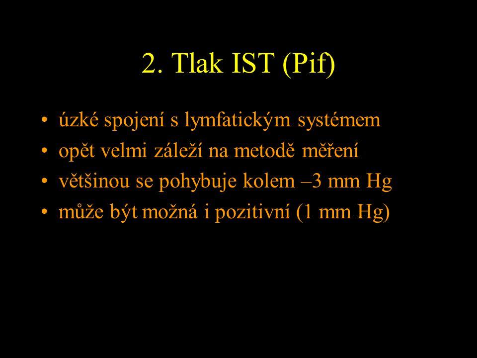 2. Tlak IST (Pif) úzké spojení s lymfatickým systémem